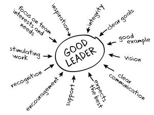 5-Hidden-Qualities-of-a-Great-Leader