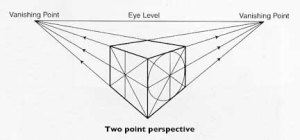 two points perspectives