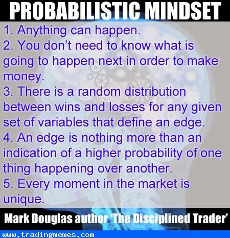 trading the zone mark douglas pdf