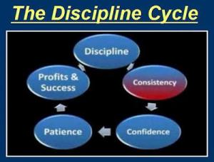disciplined_trading_cycle