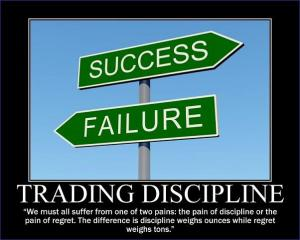 Trading+Discipline